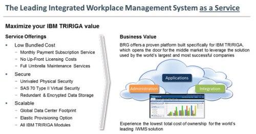 BRG: IBM TRIRIGA SaaS