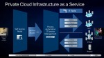 Microsoft Private Cloud IaaS