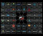 Switch C.U.B.E: Cloud Ubiquitous Business Exchange (cloud ecosystem)