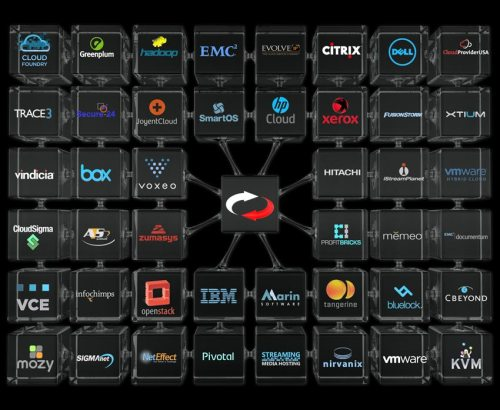 Switch C.U.B.E: Cloud Ubiquitous Business Exchange (cloud ecosystem) (SwitchLV.com)
