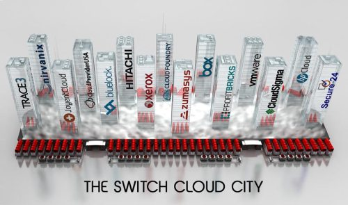 "Switch ""Cloud City"" (SwitchLV.com)"
