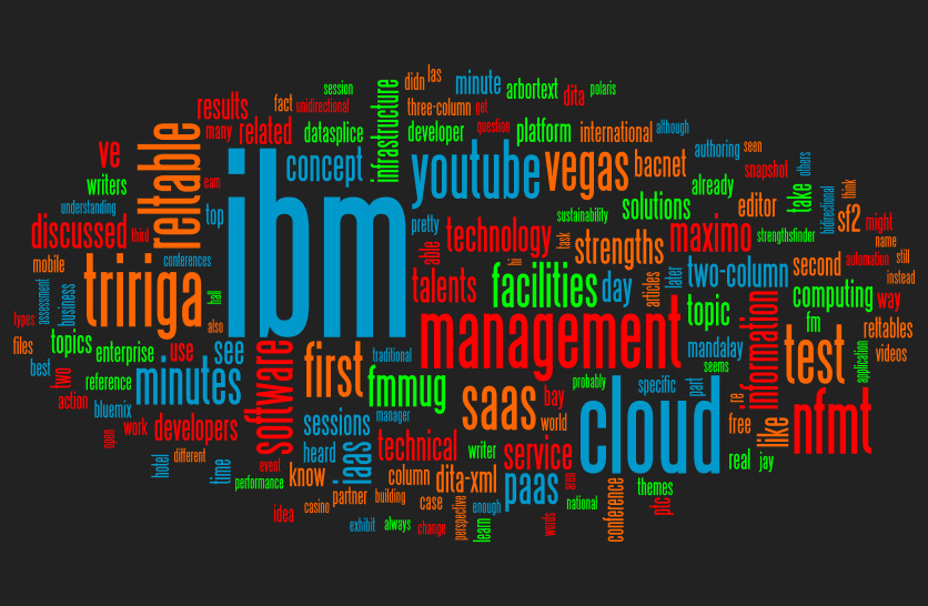 Jays WordPress Word Cloud