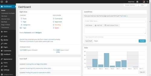 WordPress.com dashboard (November 2013)