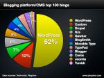 Platform/CMS of top 100 blogs (May 2013)