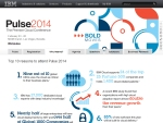 IBM Pulse 2014: The Premier Cloud Conference