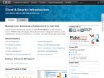 Cloud & Smarter Infrastructure (a.k.a. Tivoli) solutions