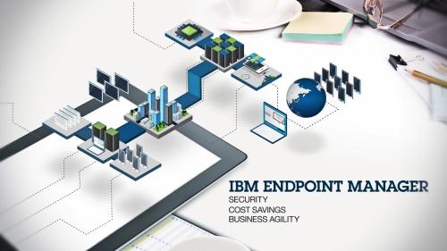 IBM Unified Device Management