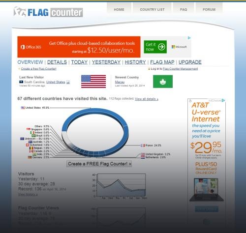FlagCounter