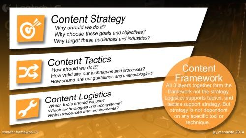 Content Framework