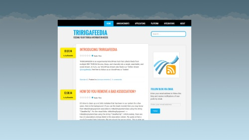 TRIRIGAFEEDIA @ WordPress