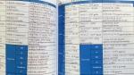 500 Basic Korean Verbs (2011)