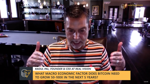 Macro Factors May Drive Bitcoin Up 100x in Next 5 Years (13 May 2020)